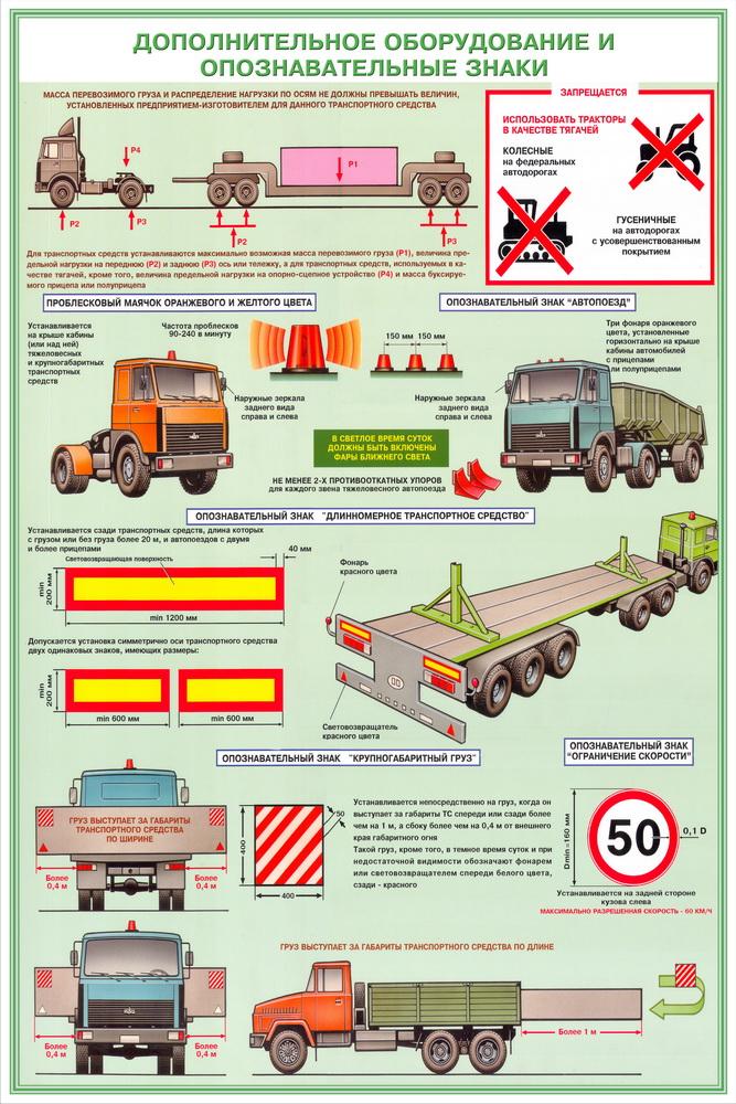 Инструкция по безопасной перевозке людей автотранспортом